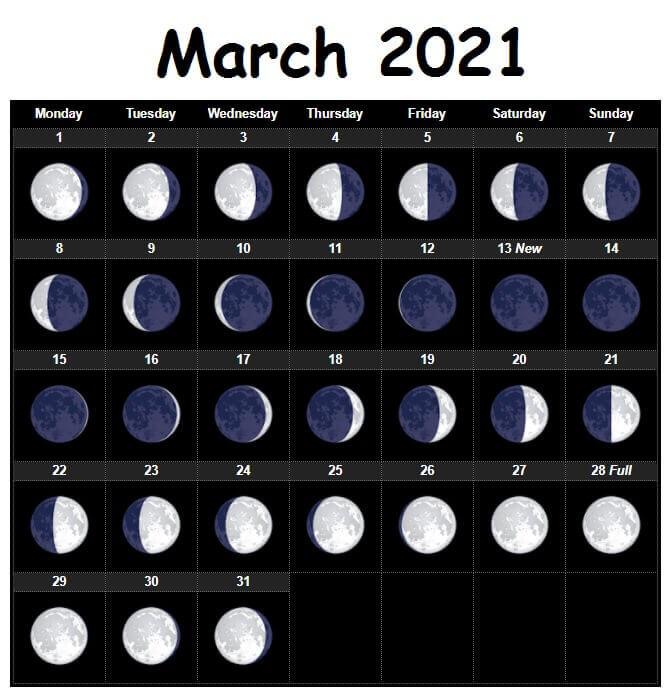 Lunar Calendar March 2021