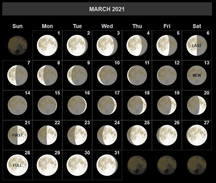 March 2021 Moon Calendar
