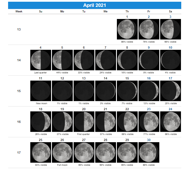 April 2021 Lunar Phases Calendar