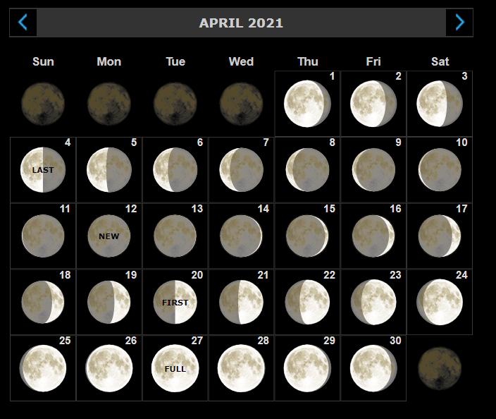 April 2021 Moon Phases Calendar